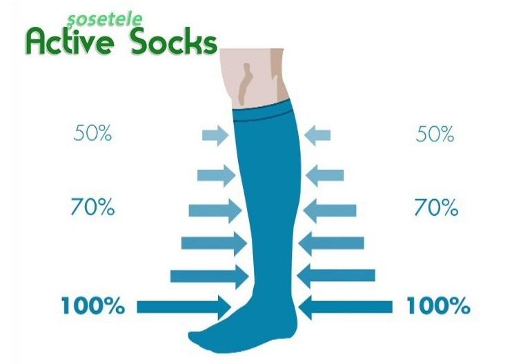 Active Socks ➜ ciorapi compresivi pentru oboseala picioarelor